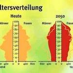 Statistische Lebenserwartung der Deutschen liegt bei über 80